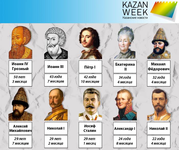 друзья история таджиков в хронологическом порядке можете купить ГАЗ